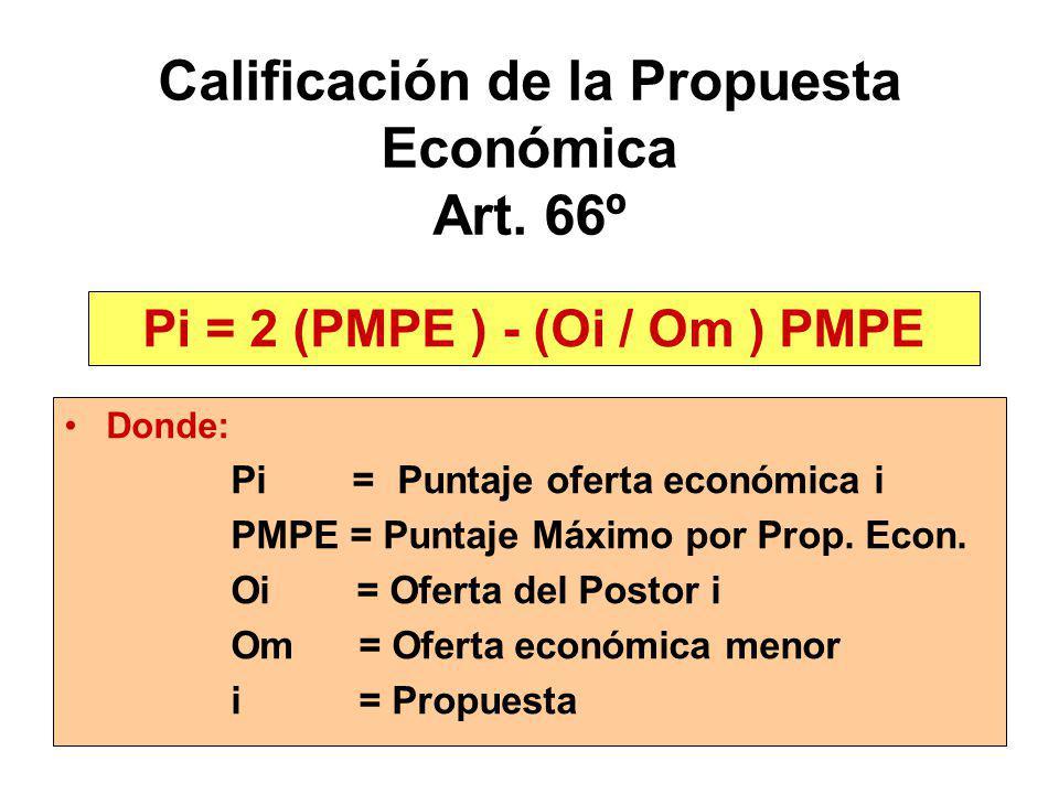 Limites Mínimos y Máximos de las Propuestas Económicas Artículo 33 del TUO -Bienes, Servicios 70% y 110% - Obras y Consultoría 90% y 110% Acuerdo Nº 0
