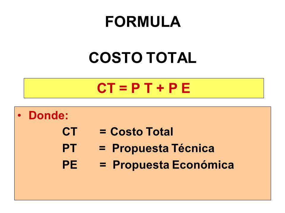 Calificación de la Propuesta Económica Art. 66º Donde: Pi =Puntaje oferta económica i PMPE = Puntaje Máximo por Prop. Econ. Oi = Oferta del Postor i O
