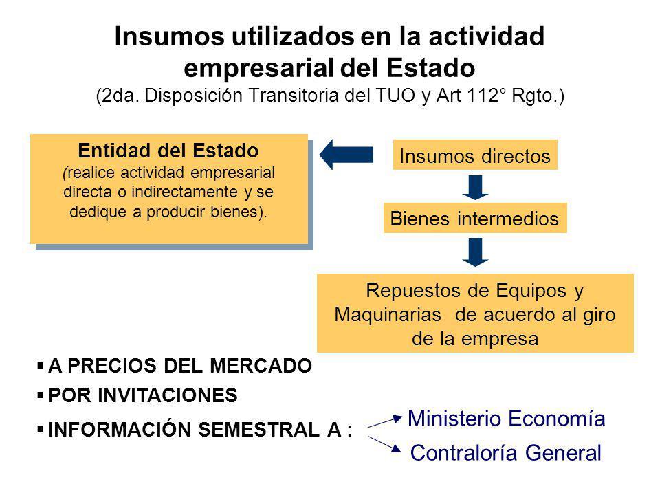 Servicios Personalísimos (Art. 19° literal h) del TUO y Art. 111° del Reg.) Contratos de Locación de Servicios con personas naturales o jurídicas Requ