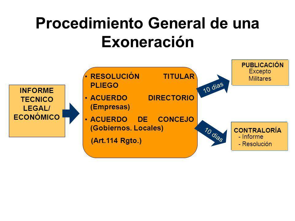 Insumos directos Bienes intermedios Repuestos de Equipos y Maquinarias de acuerdo al giro de la empresa Entidad del Estado (realice actividad empresar