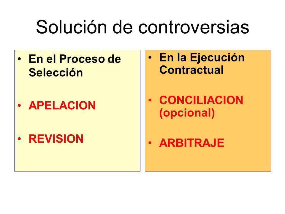 Programación y actos preparatorios Programación y actos preparatorios Proceso de Selección Ejecución Contractual Etapas de la contratación