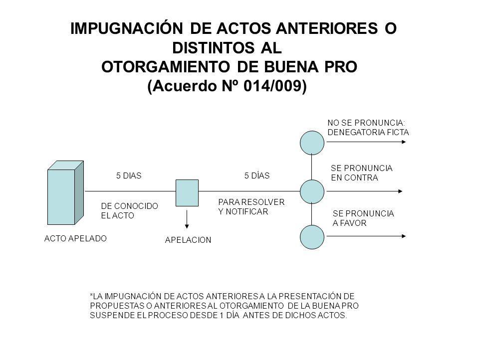 PLAZOS Plazo para interponer el recurso Dentro de los 5 días de haber tomado conocimiento del acto que se desea impugnar Plazo para resolver Recursos
