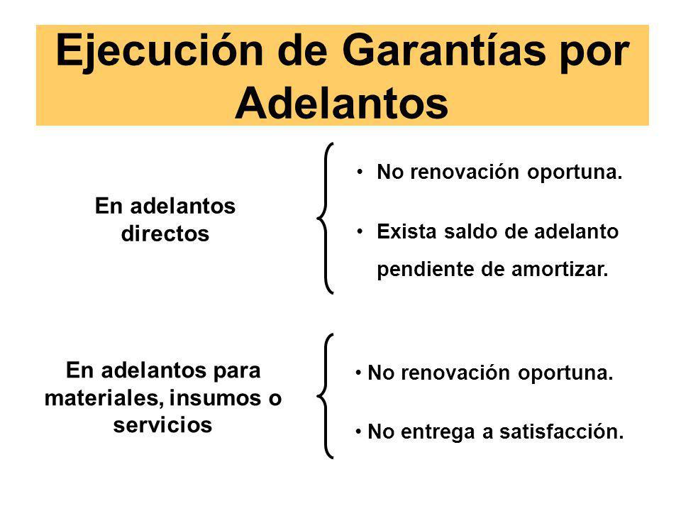 Ejecución de Garantías de Fiel Cumplimiento y Adicional por Monto Diferencial de Propuesta No renovación oportuna. Resolución de contrato queda consen
