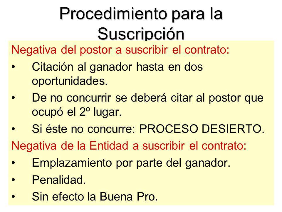 Procedimiento para la Suscripción Citación: Por escrito y con 5 días de anticipación. Deberá señalar lugar, fecha y hora para la suscripción. Firma: D