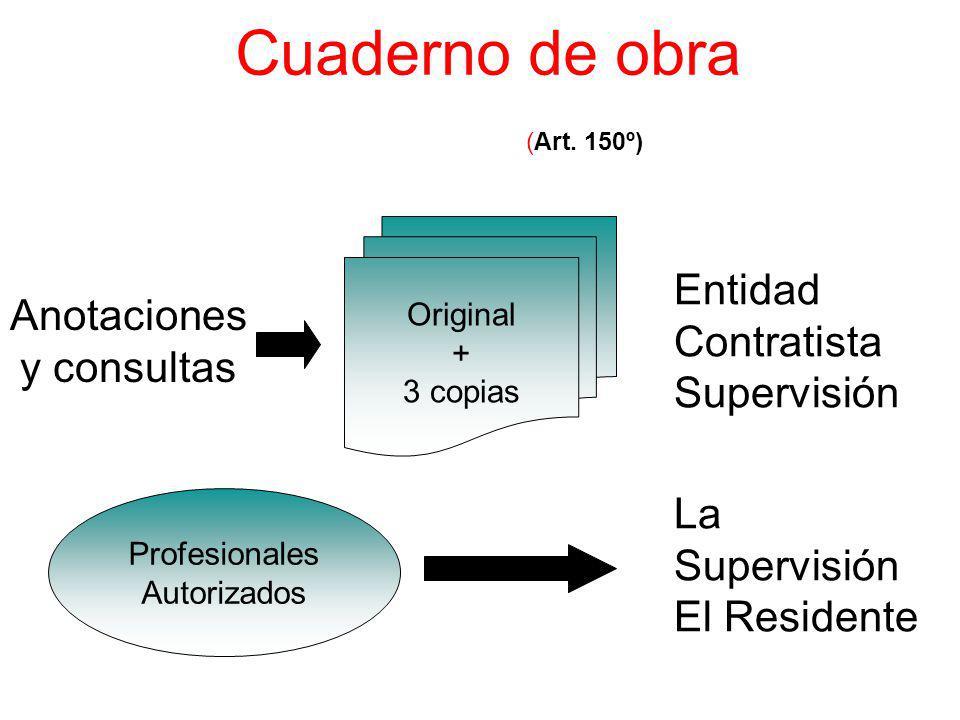 Inspector ó Supervisor de Obras (Arts.