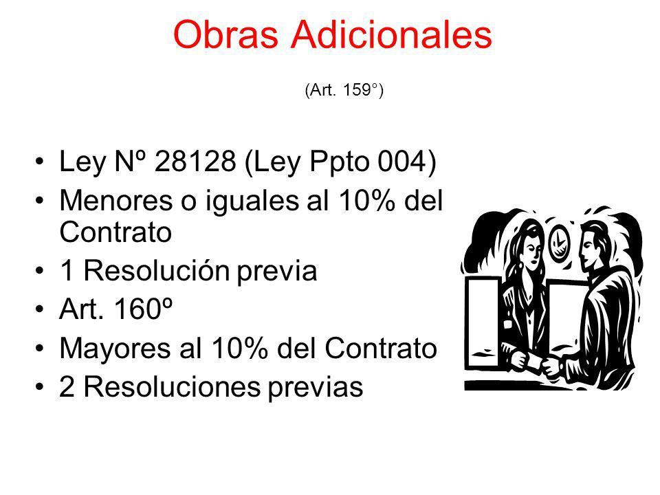Atraso en la ejecución de la obra (Art. 158°) Se configura cuando el monto de la valorización acumulada a una fecha determinada sea menor al 80% del m