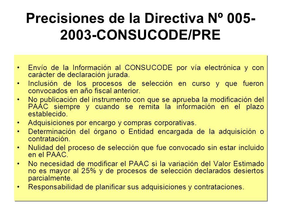 Solicitar designación de USUARIO Descargar formato del portal de CONSUCODE Llenar información en el ExcelMacros. Generar el archivo dbf. Ingresar al s
