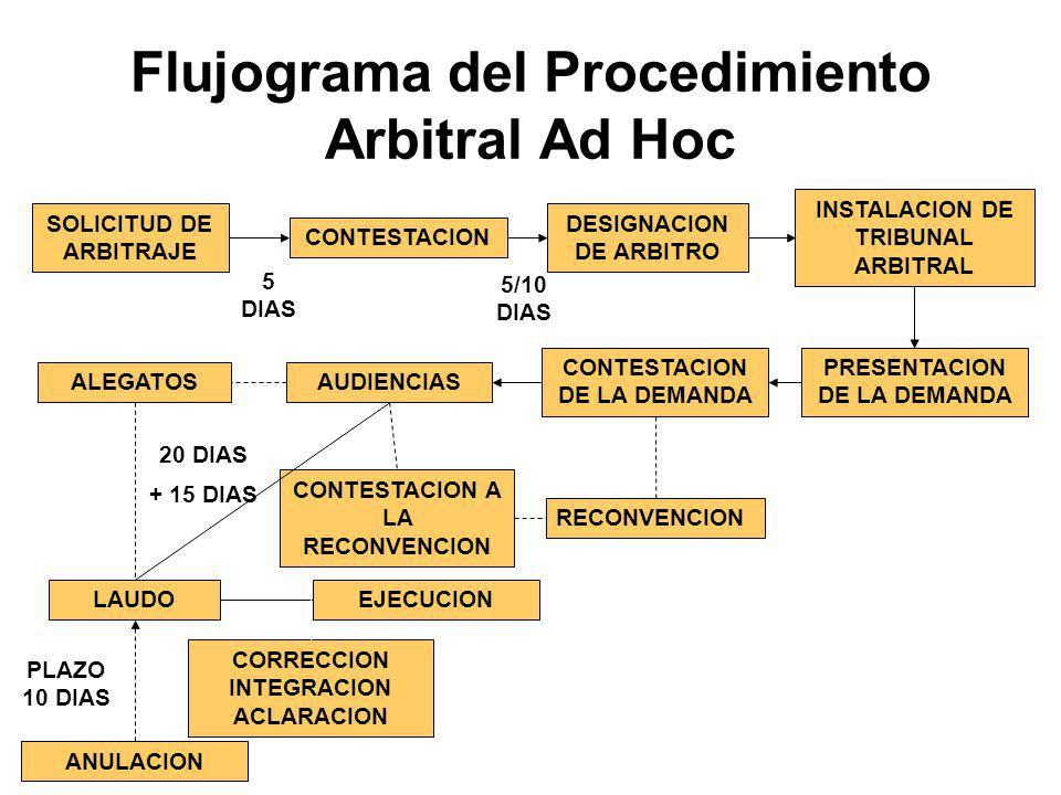 El Laudo Arbitral Es la decisión del Tribunal Arbitral o Árbitro Único.