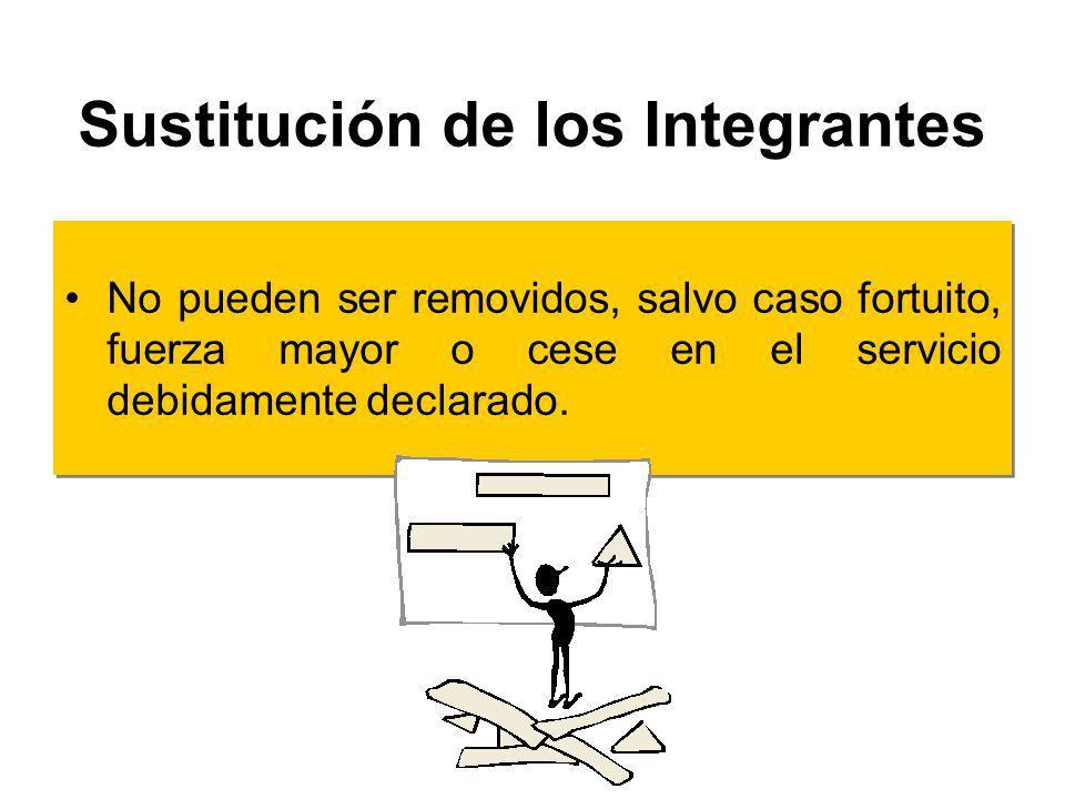 Contratación de expertos independientes Vía Adjudicación de Menor Cuantía.