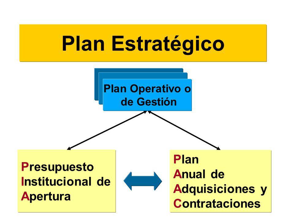 Presentación de Propuestas En dos sobres cerrados (propuesta técnica y económica).