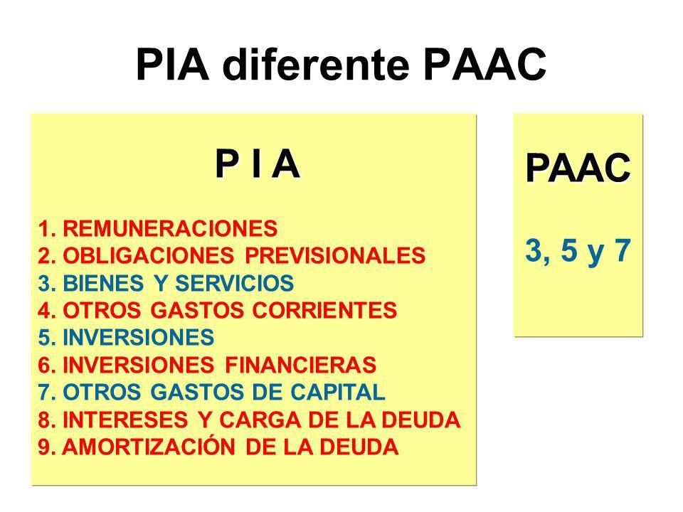 PIA diferente PAAC PAAC 3, 5 y 7 P I A P I A 1.REMUNERACIONES 2.