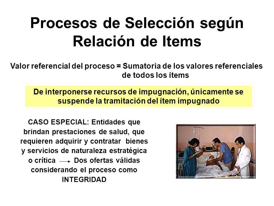 Procesos de Selección según Relación de Items Adquisición o contratación de bienes, servicios y obras vinculados entre sí. Procesos menores dentro del