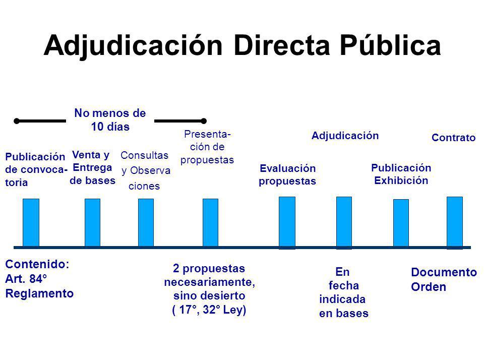 Convocatoria. Invitación Contenido: Art. 84° Reglamento Se notifica a PROMPYME Venta y Entrega de bases Presenta- ción de propuestas 2 propuestas nece