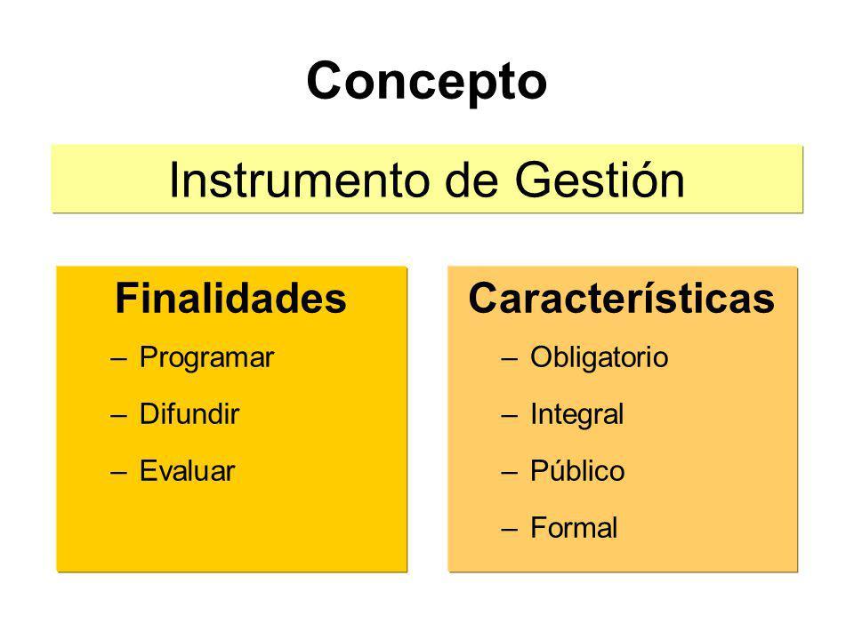 Concepto Finalidades –Programar –Difundir –Evaluar Características –Obligatorio –Integral –Público –Formal Instrumento de Gestión