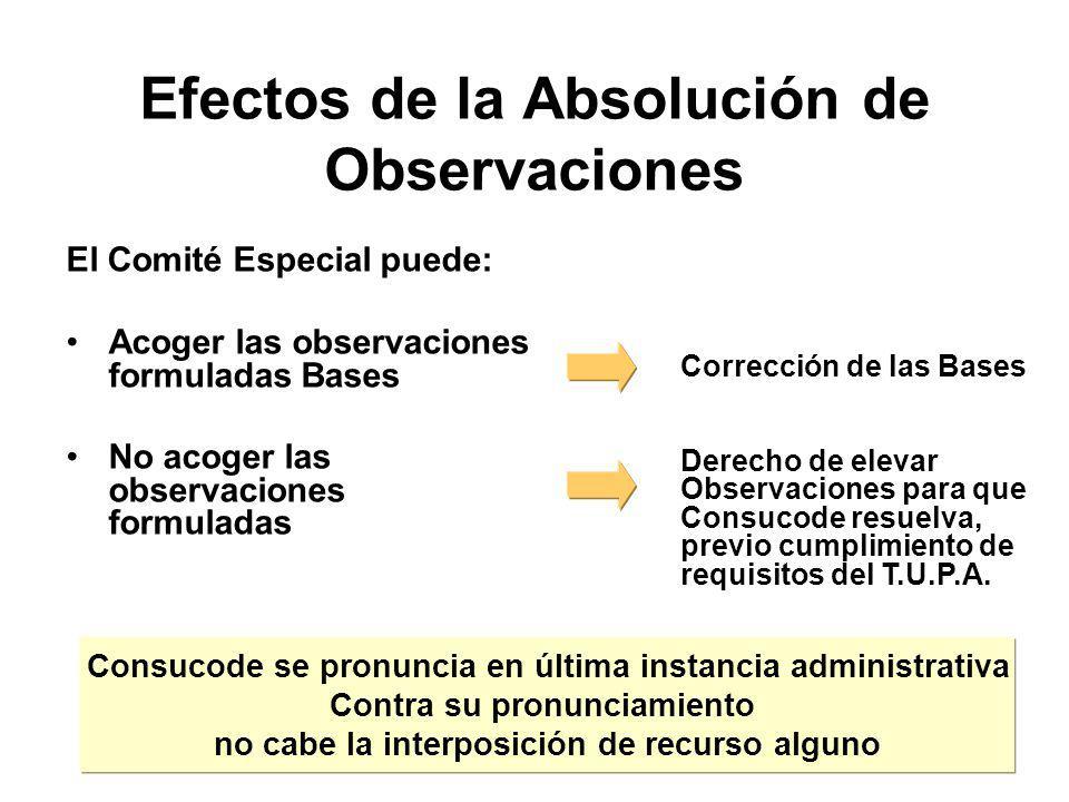 Observaciones contra las Bases Incumplimiento de las condiciones mínimas establecidas en artículo 25º de TUO de la Ley Incumplimiento de cualquier dis
