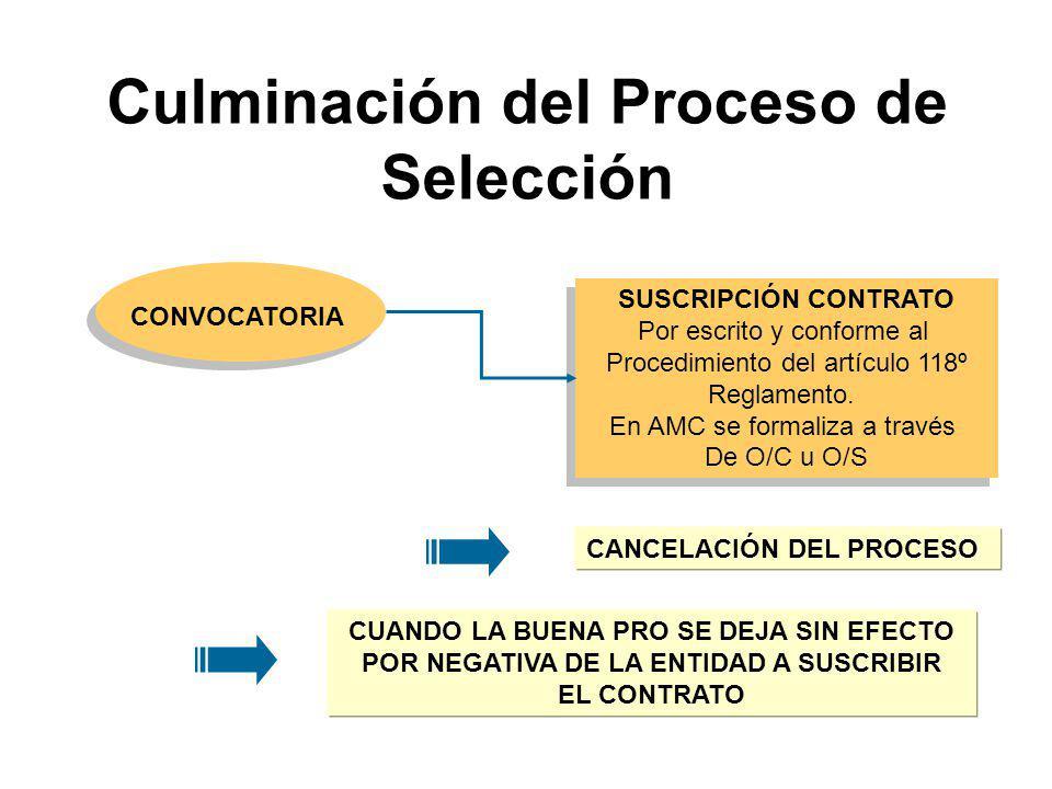 Otorgamiento de la Buena Pro Caso especial de DISTRIBUCIÓN DE LA BUENA PRO, conforme al artículo 72° del Reglamento. En caso de EMPATE se debe seguir