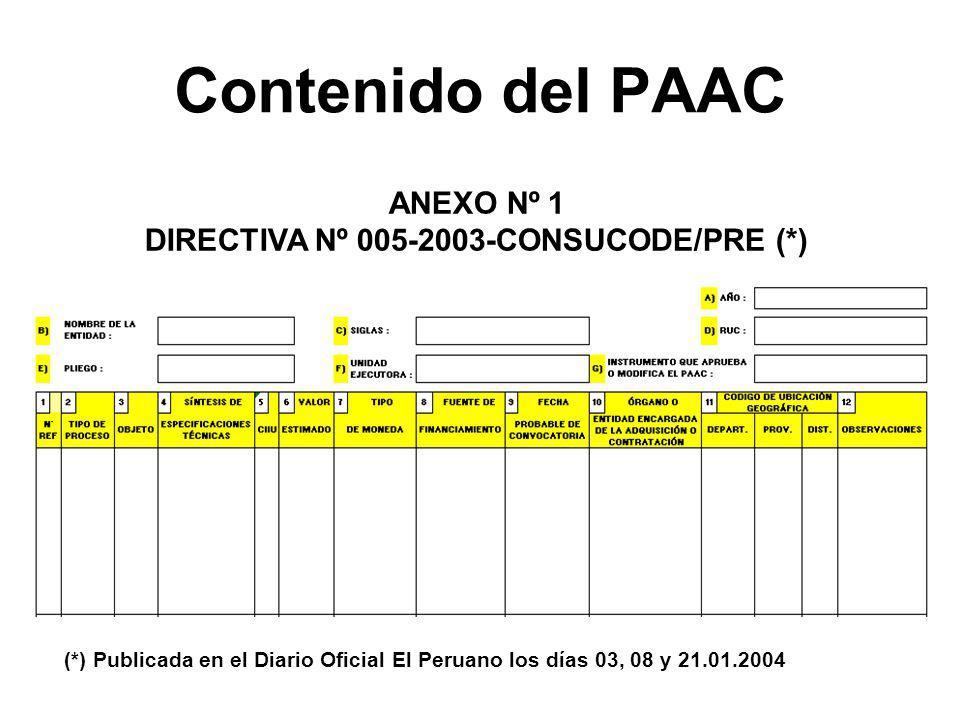 a) Contratos de Servicios derivados de A.D.Selectivas, (Dos formas de pago) b) Adquisición de bienes inmuebles Excepciones (1) Ocasional, y Pasajes contra pago de precio c) Contratación de transporte d) Contratos de Arrendamiento e) Contratos derivados de A.M.C.