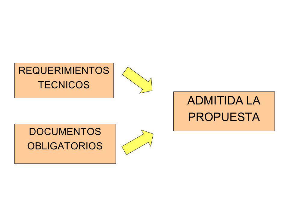 Contenido de la Propuesta Técnica DOCUMENTOS OBLIGATORIOS –Declaración Jurada Art.
