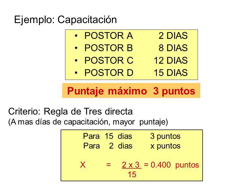 Criterio (2) para la evaluación del plazo Metodo de la regla de tres inversa: A más días menor puntaje Para 10 dias 10 puntos Para 45 dias x puntos X=10 x 10=2.222 puntos 45