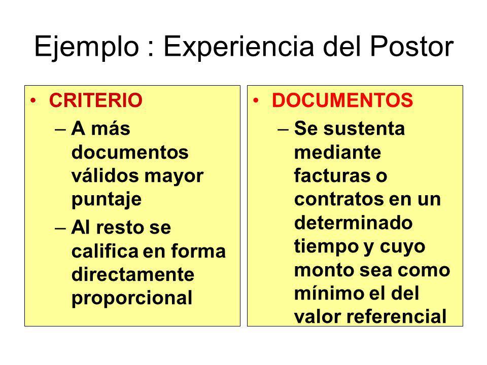Ejemplo: Capacitación POSTOR A 2 DIAS POSTOR B 8 DIAS POSTOR C12 DIAS POSTOR D15 DIAS Puntaje máximo 3 puntos Criterio: Regla de Tres directa (A mas d