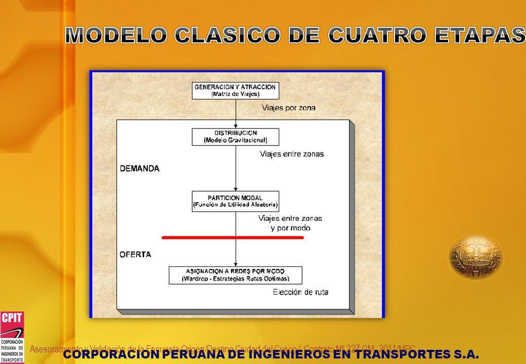 Asesoramiento y Validación de la Encuesta Origen/Destino Ciudad del Cusco / Contrato Nº 227 GM -2011/MPC