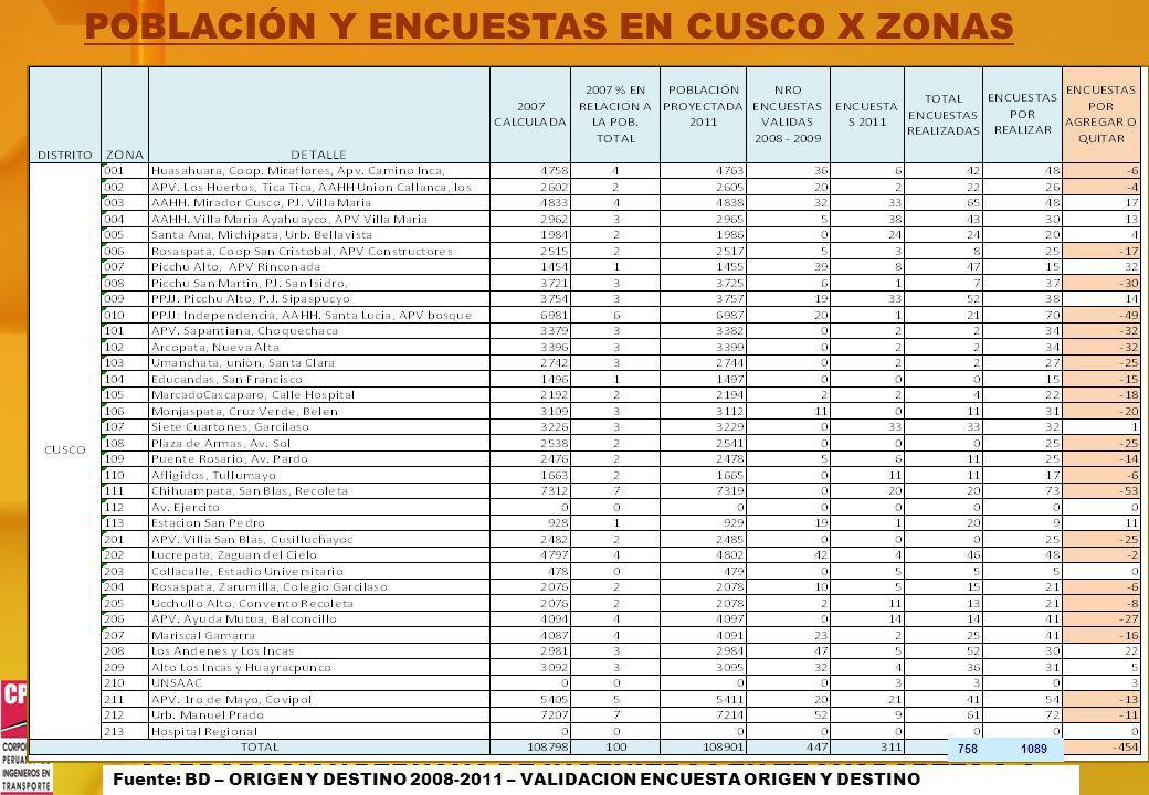 CORPORACION PERUANA DE INGENIEROS EN TRANSPORTES S.A. Fuente: BD – ORIGEN Y DESTINO 2008-2011 – VALIDACION ENCUESTA ORIGEN Y DESTINO POBLACIÓN Y ENCUE