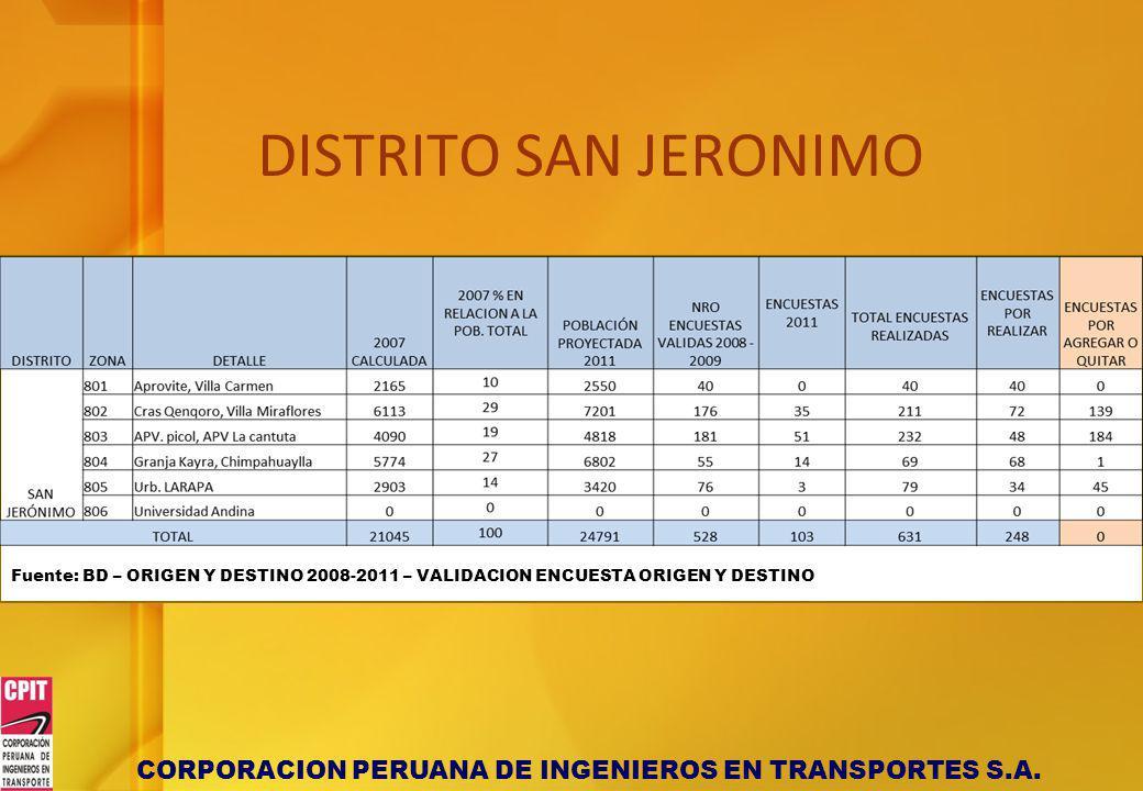 CORPORACION PERUANA DE INGENIEROS EN TRANSPORTES S.A. DISTRITO SAN JERONIMO Fuente: BD – ORIGEN Y DESTINO 2008-2011 – VALIDACION ENCUESTA ORIGEN Y DES