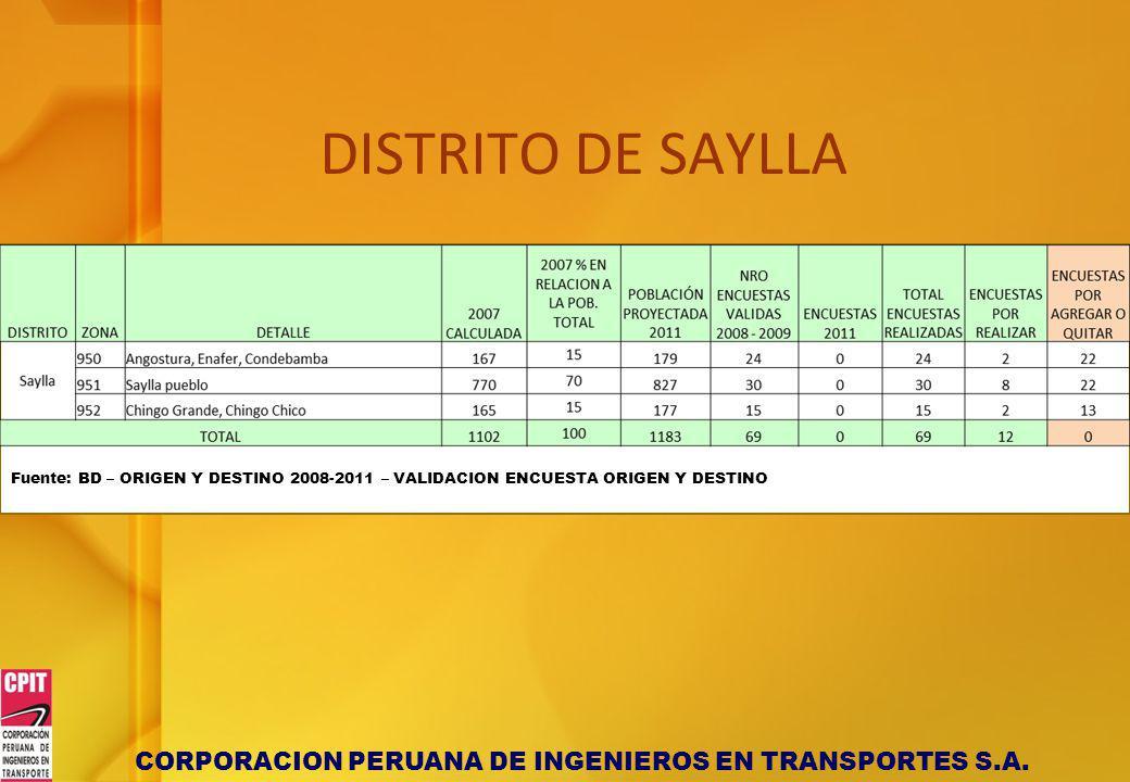 CORPORACION PERUANA DE INGENIEROS EN TRANSPORTES S.A. DISTRITO DE SAYLLA Fuente: BD – ORIGEN Y DESTINO 2008-2011 – VALIDACION ENCUESTA ORIGEN Y DESTIN