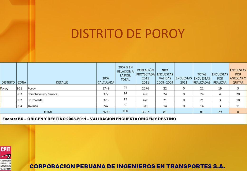 CORPORACION PERUANA DE INGENIEROS EN TRANSPORTES S.A. DISTRITO DE POROY Fuente: BD – ORIGEN Y DESTINO 2008-2011 – VALIDACION ENCUESTA ORIGEN Y DESTINO