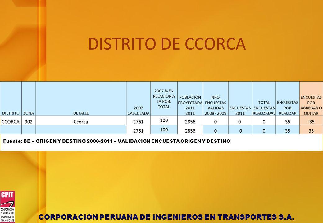 CORPORACION PERUANA DE INGENIEROS EN TRANSPORTES S.A. DISTRITO DE CCORCA Fuente: BD – ORIGEN Y DESTINO 2008-2011 – VALIDACION ENCUESTA ORIGEN Y DESTIN