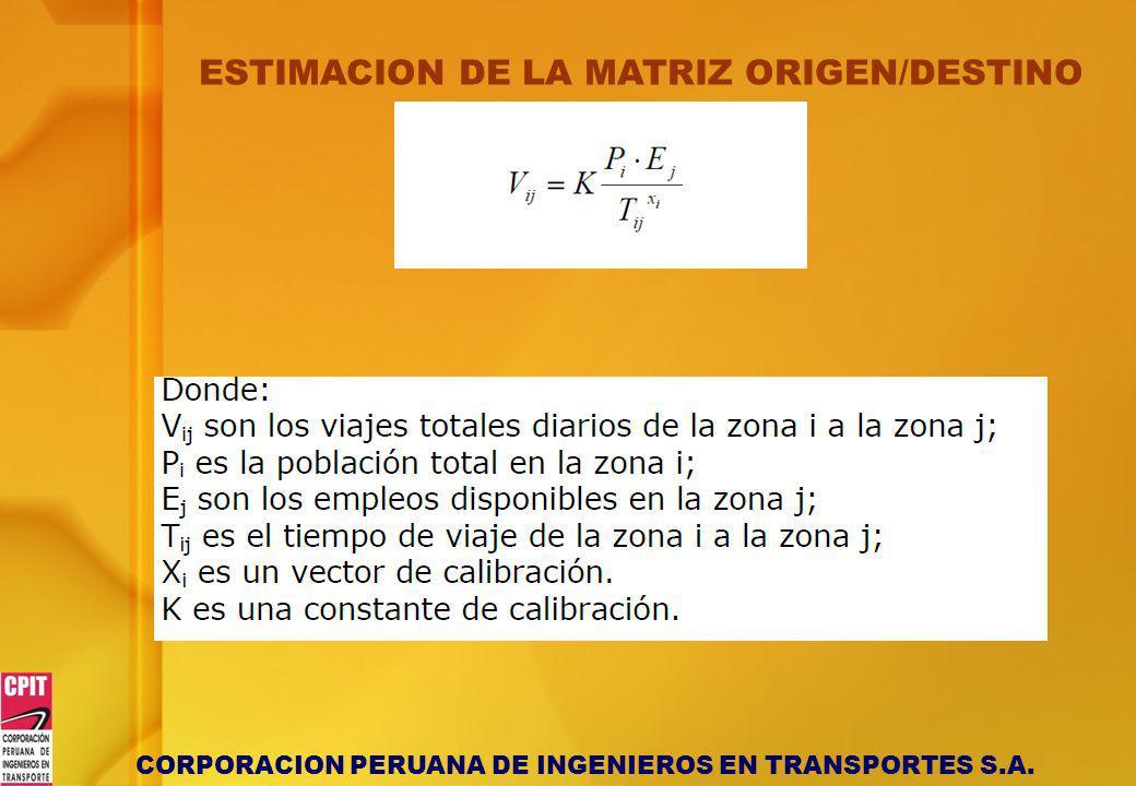 ESTIMACION DE LA MATRIZ ORIGEN/DESTINO