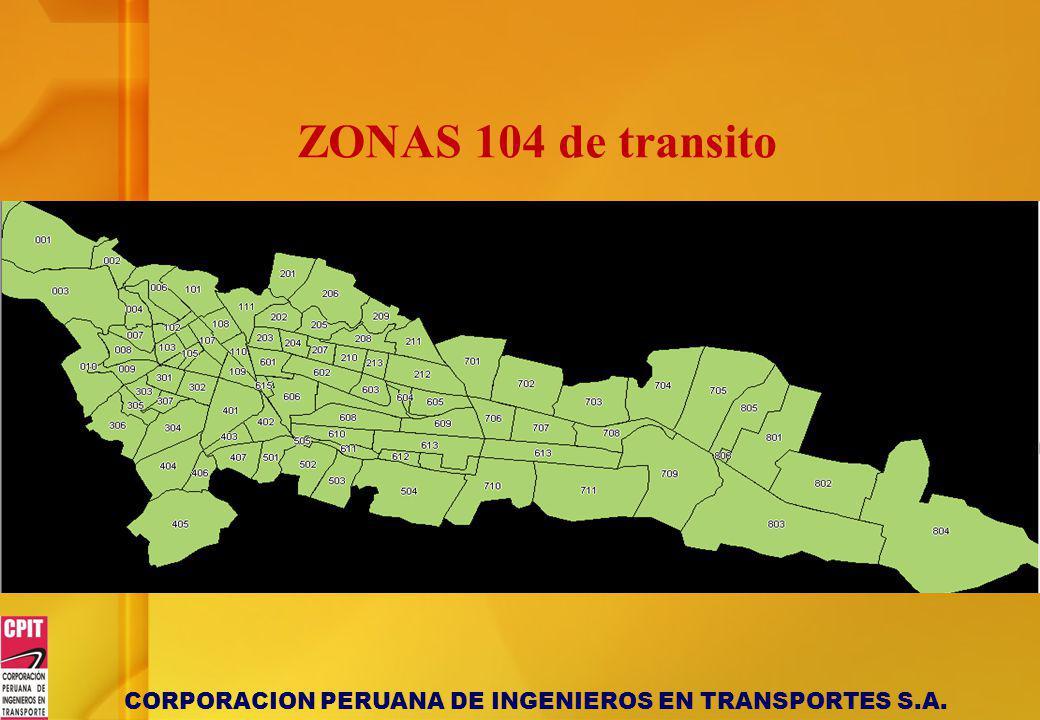 CORPORACION PERUANA DE INGENIEROS EN TRANSPORTES S.A. ZONAS 104 de transito