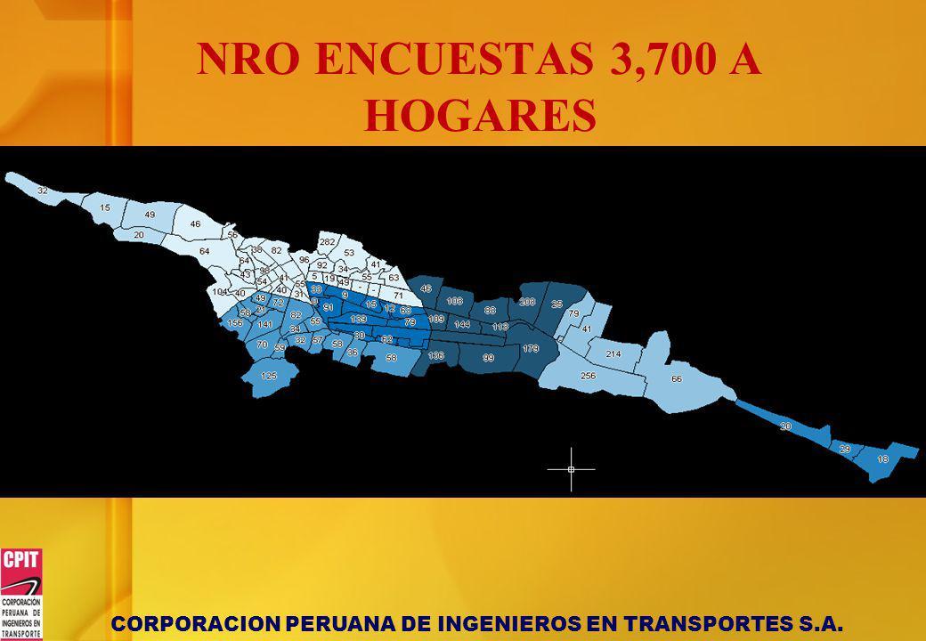 CORPORACION PERUANA DE INGENIEROS EN TRANSPORTES S.A. NRO ENCUESTAS 3,700 A HOGARES