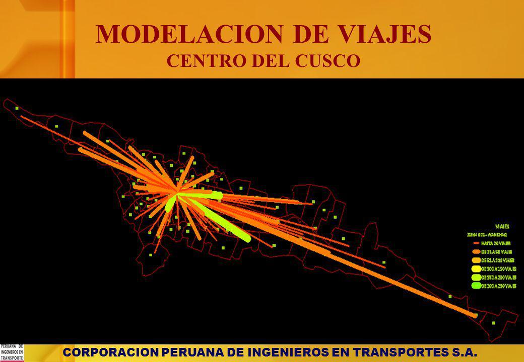 CORPORACION PERUANA DE INGENIEROS EN TRANSPORTES S.A. MODELACION DE VIAJES CENTRO DEL CUSCO