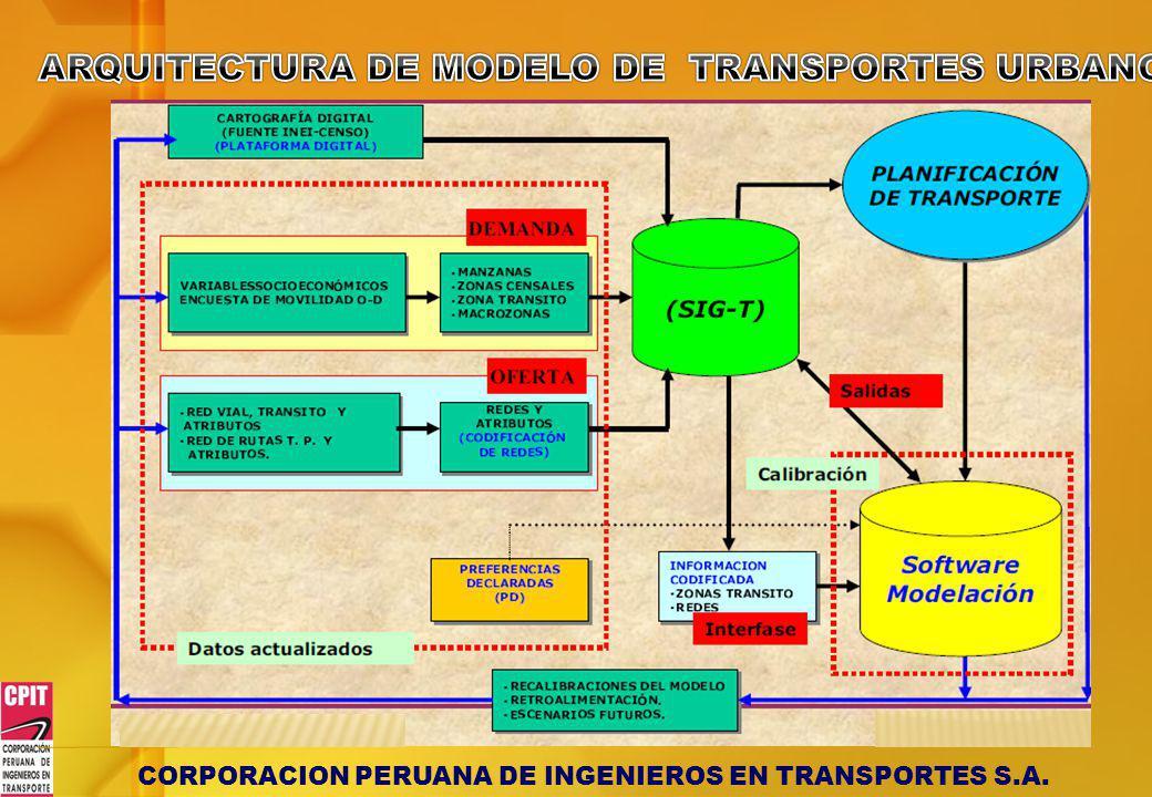 CORPORACION PERUANA DE INGENIEROS EN TRANSPORTES S.A.