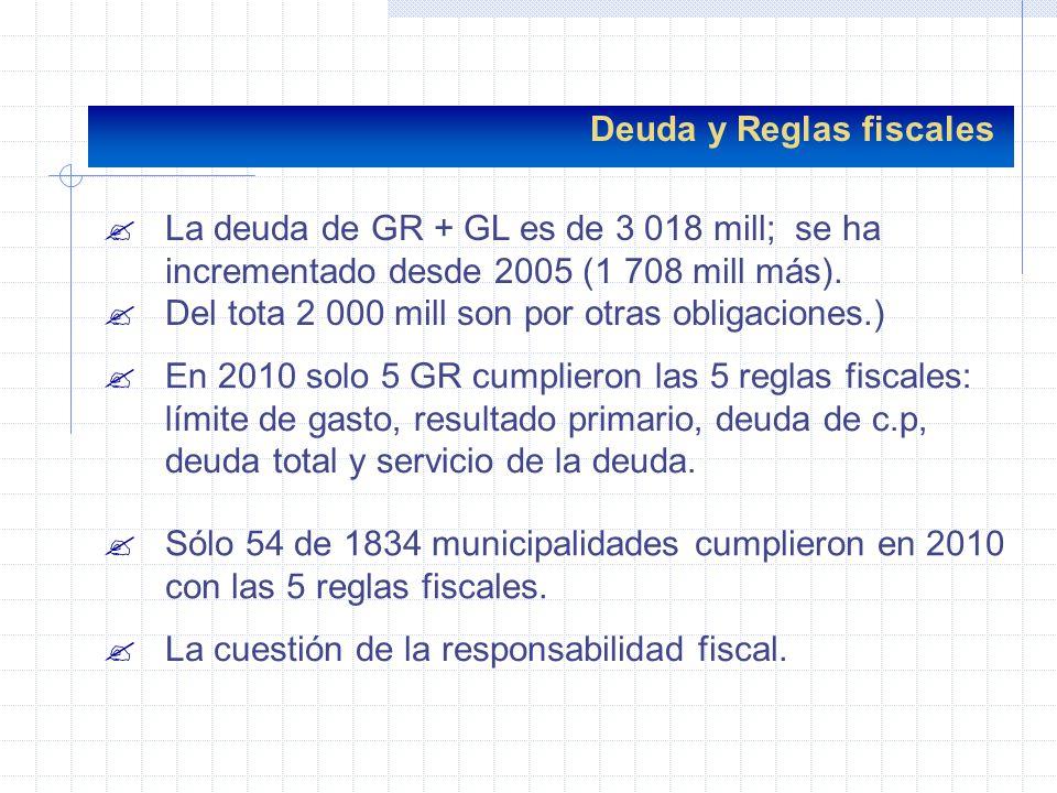 ?La deuda de GR + GL es de 3 018 mill; se ha incrementado desde 2005 (1 708 mill más). ?Del tota 2 000 mill son por otras obligaciones.) Deuda y Regla