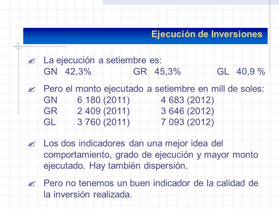 ?La ejecución a setiembre es: GN 42,3%GR 45,3%GL 40,9 % Ejecución de Inversiones ?Pero el monto ejecutado a setiembre en mill de soles: GN6 180 (2011)