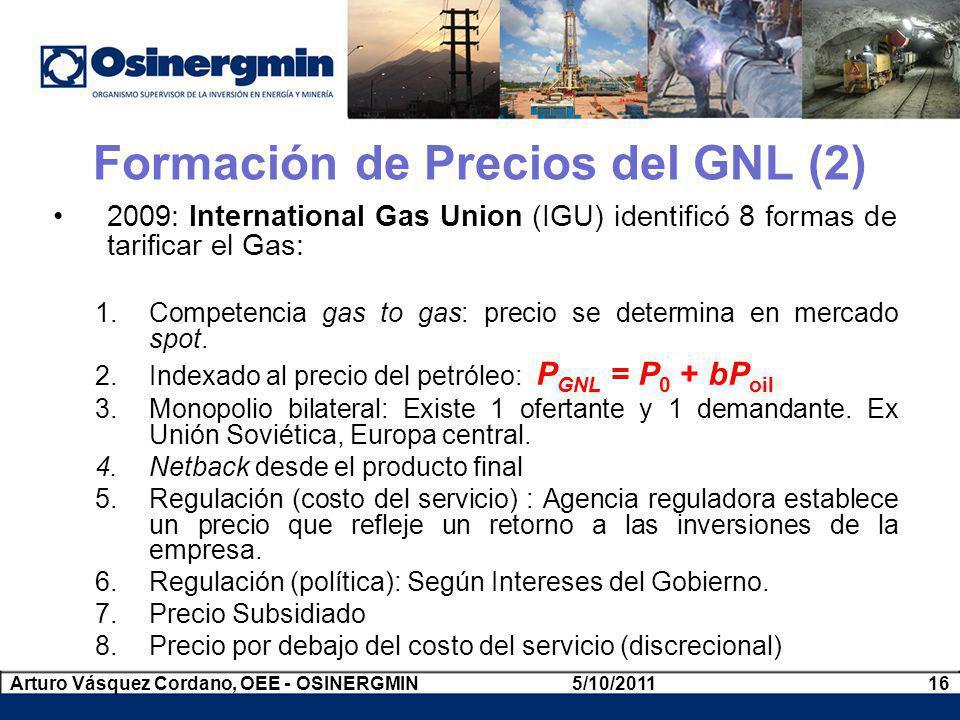 Formación de Precios del GNL (2) 2009: International Gas Union (IGU) identificó 8 formas de tarificar el Gas: 1.Competencia gas to gas: precio se dete