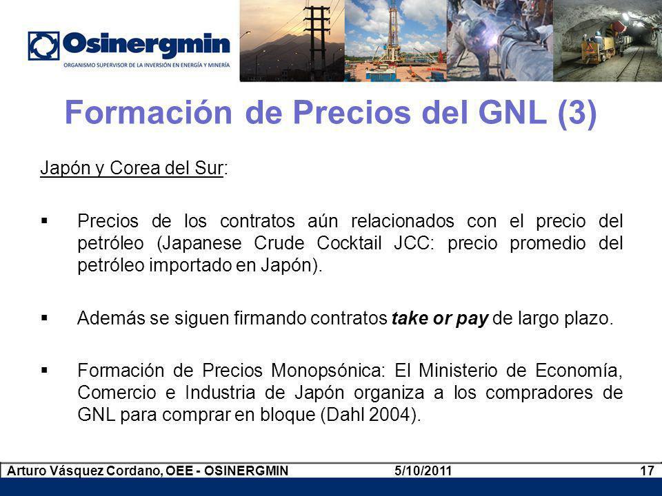 Formación de Precios del GNL (3) Japón y Corea del Sur: Precios de los contratos aún relacionados con el precio del petróleo (Japanese Crude Cocktail