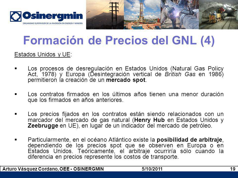 Estados Unidos y UE: Los procesos de desregulación en Estados Unidos (Natural Gas Policy Act, 1978) y Europa (Desintegración vertical de British Gas e
