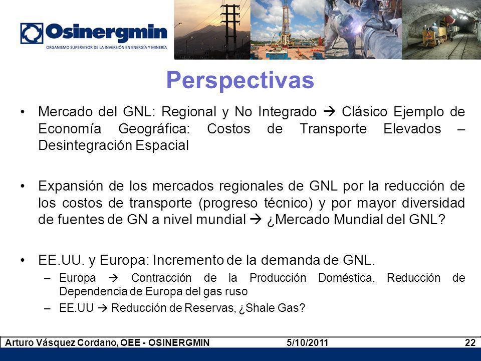 Perspectivas Mercado del GNL: Regional y No Integrado Clásico Ejemplo de Economía Geográfica: Costos de Transporte Elevados – Desintegración Espacial