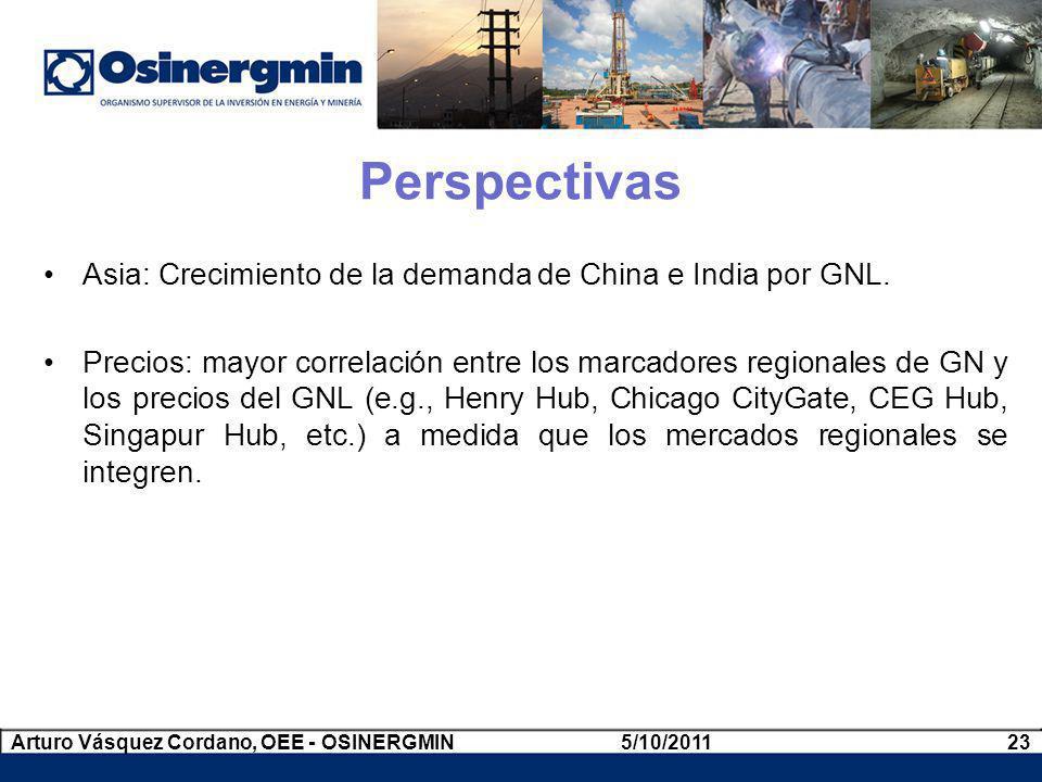 Perspectivas Asia: Crecimiento de la demanda de China e India por GNL. Precios: mayor correlación entre los marcadores regionales de GN y los precios