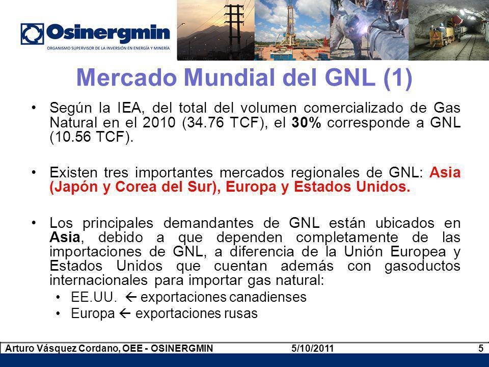Mercado Mundial del GNL (1) Según la IEA, del total del volumen comercializado de Gas Natural en el 2010 (34.76 TCF), el 30% corresponde a GNL (10.56