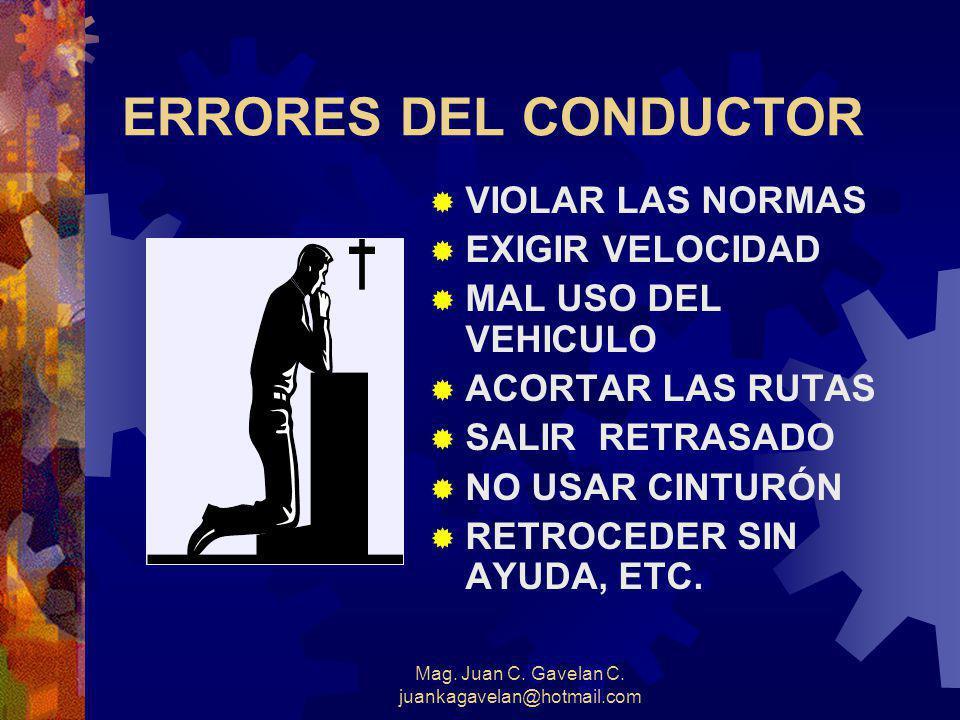 Mag. Juan C. Gavelan C. juankagavelan@hotmail.com ¿ A quién afecta un accidente ? A nuestros seres queridos. A la empresa. A terceros. etc............