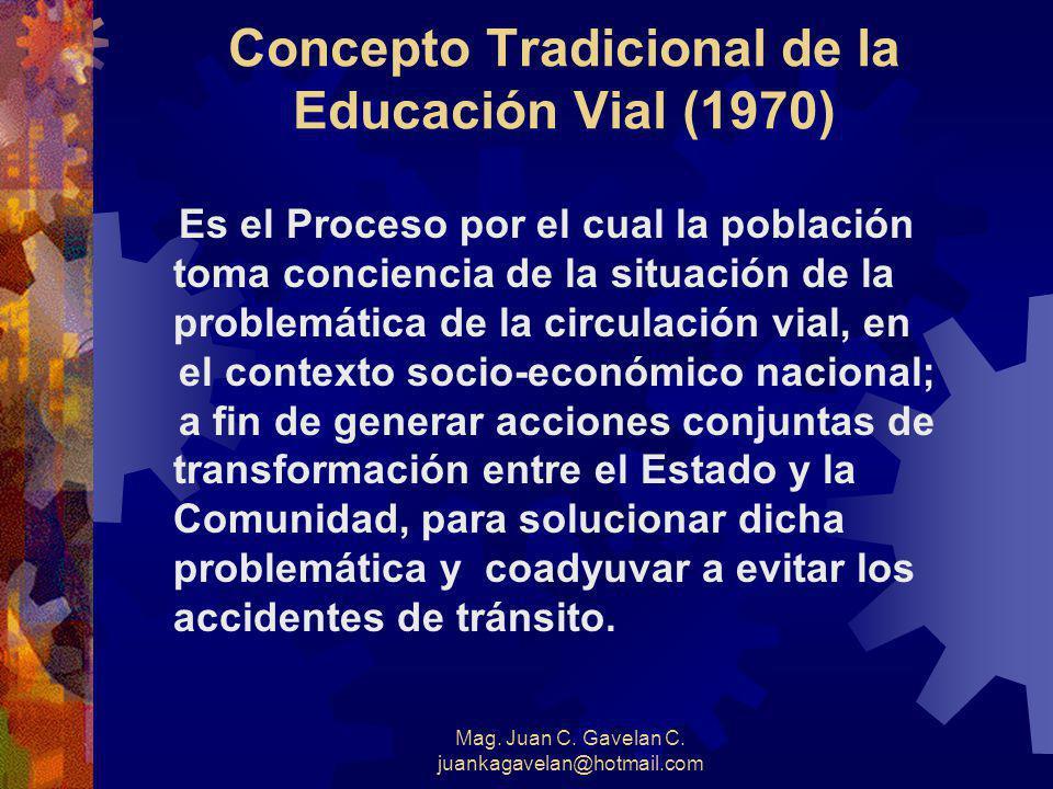 Mag.Juan C. Gavelan C. juankagavelan@hotmail.com CLASES DE CHOQUES ENTRE DOS VEHÍCULOS 1.