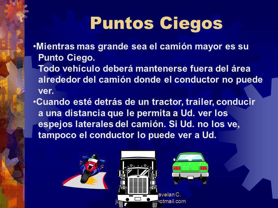 Mag. Juan C. Gavelan C. juankagavelan@hotmail.com CHOQUE CON EL VEHÍCULO DE ATRÁS DEFENSAS PARA EVITARLO 1. Detenerse con suavidad 2. Haga sus señales