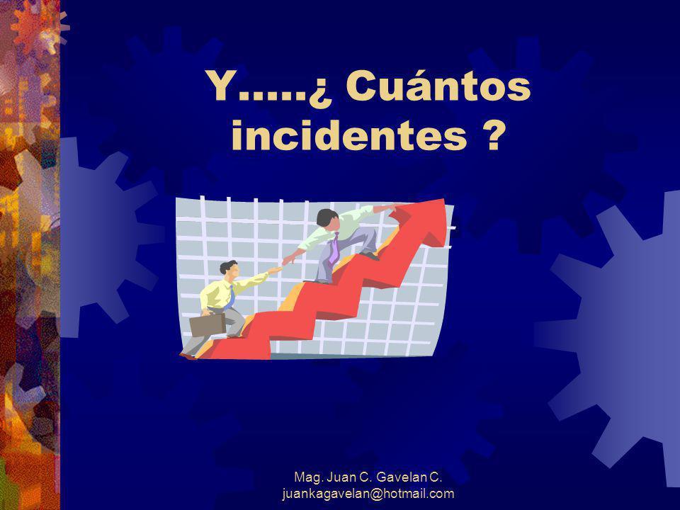 Mag.Juan C. Gavelan C. juankagavelan@hotmail.com 3.