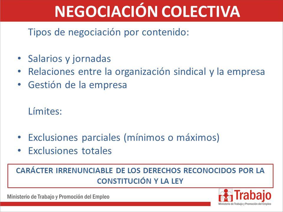 Tipos de negociación por contenido: Salarios y jornadas Relaciones entre la organización sindical y la empresa Gestión de la empresa Límites: Exclusio