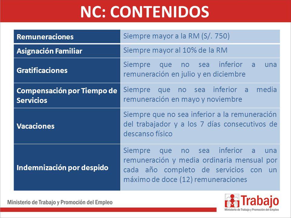 NC: CONTENIDOS Remuneraciones Siempre mayor a la RM (S/. 750) Asignación Familiar Siempre mayor al 10% de la RM Gratificaciones Siempre que no sea inf