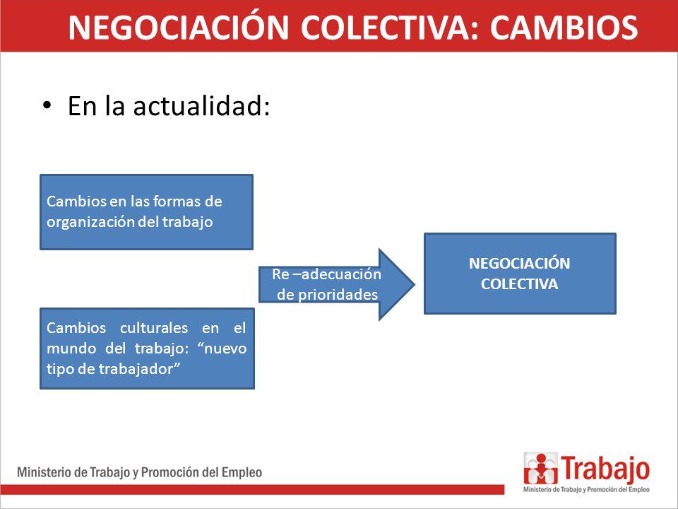 En la actualidad: NEGOCIACIÓN COLECTIVA: CAMBIOS Cambios en las formas de organización del trabajo Re –adecuación de prioridades NEGOCIACIÓN COLECTIVA